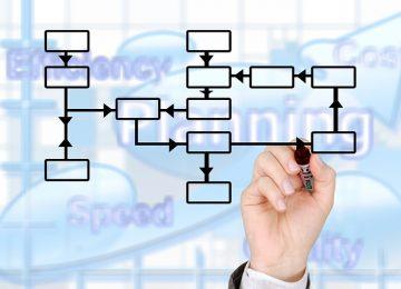 המומחים של איזיגרייד ילוו אתכם בהכנת מצגת עסקית